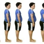Scientists Find 'Master Switch' Gene for Obesity